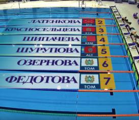 Кубок России по подводному спорту 2020